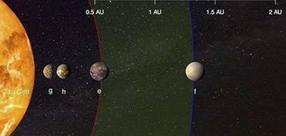 Descubren cuatro planetas del tamaño de la Tierra orbitando cerca de Tau Ceti