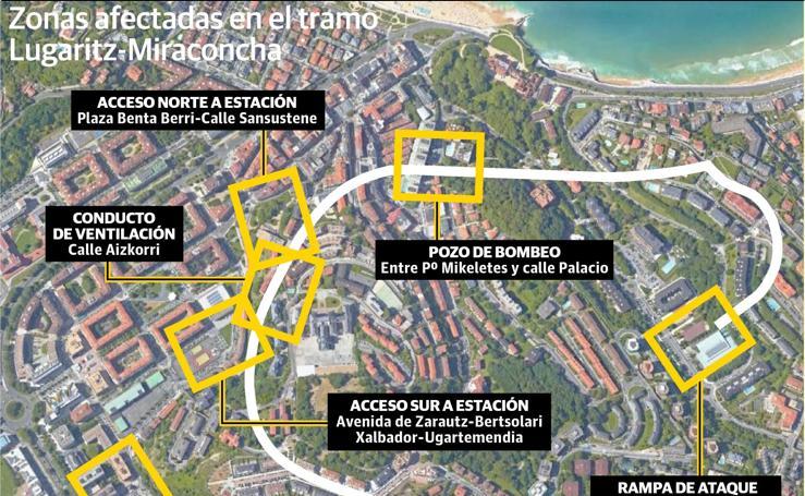 Zonas afectadas por las obras del Metro de Donostialdea entre Lugaritz y Miraconcha