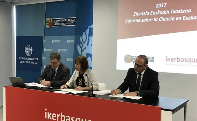 La producción científica vasca aumenta un 148% desde 2007 y sitúa a Euskadi en la quinta posición del Estado