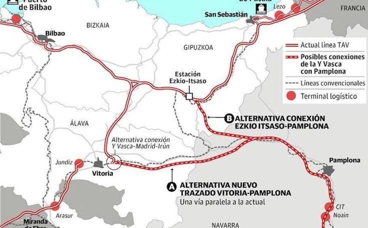 Las altenativas de conexión entre le 'Y' vasca con Pamplona