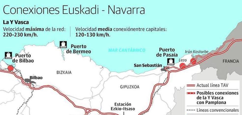 El enlace del TAV por Vitoria implica una hora de viaje entre Donostia y Pamplona