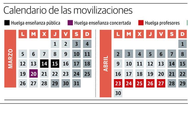Calendario de huelgas en la educación