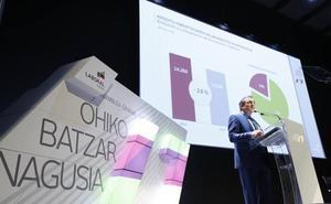 Laboral Kutxa gana 121 millones, un 9% más