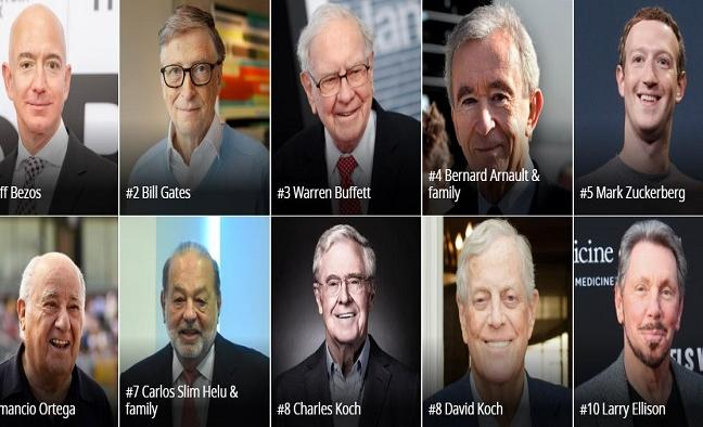 El quién es quién de la lista Forbes