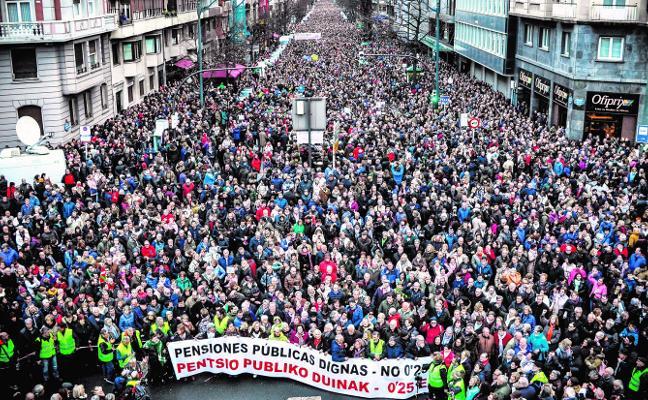 Euskadi, la única sin marchas de CC OO y UGT por las pensiones el fin de semana