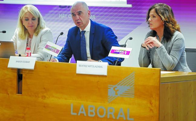 Gaztenpresa apoya a 83 firmas con 197 nuevos empleos en Gipuzkoa