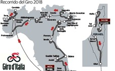 El camino más corto hacia Roma
