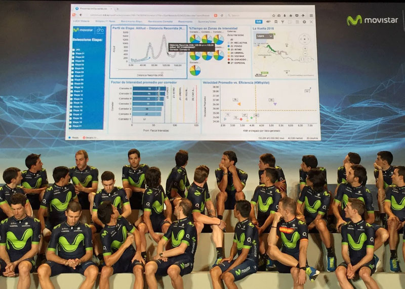 El Movistar Team apuesta por el 'big data' en la Vuelta al País Vasco