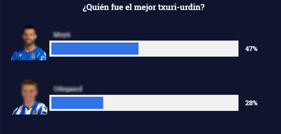 Elige al mejor jugador de la Real Sociedad ante el Valencia