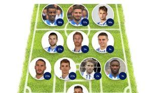Elige al once ideal de la Real Sociedad para medirse al Mallorca