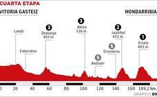 Cuatro kilómetros para que los escaladores hagan daño