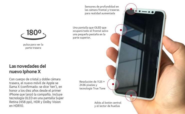 Compara todos los modelos de iPhone