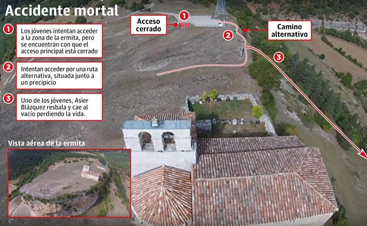 Accidente mortal en el Valle de Losa