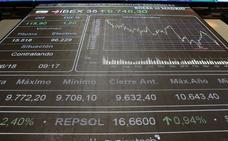 El Ibex-35 recupera los 9.800 puntos con el apoyo de la banca y Repsol