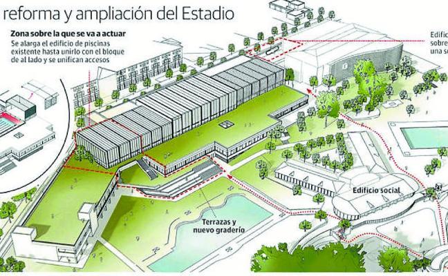 El Estadio de Vitoria ganará una piscina cubierta con su reforma