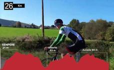 Así es el recorrido de la etapa del Tour de Francia entre Senpere y Ezpeleta