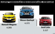 La depreciación de los coches por la nueva normativa de emisiones dispara las ventas