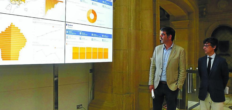 El gobierno defiende «los altos índices» de transparencia del Ayuntamiento