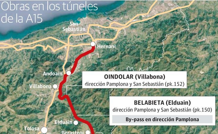 Actuaciones en los túneles de la A-15