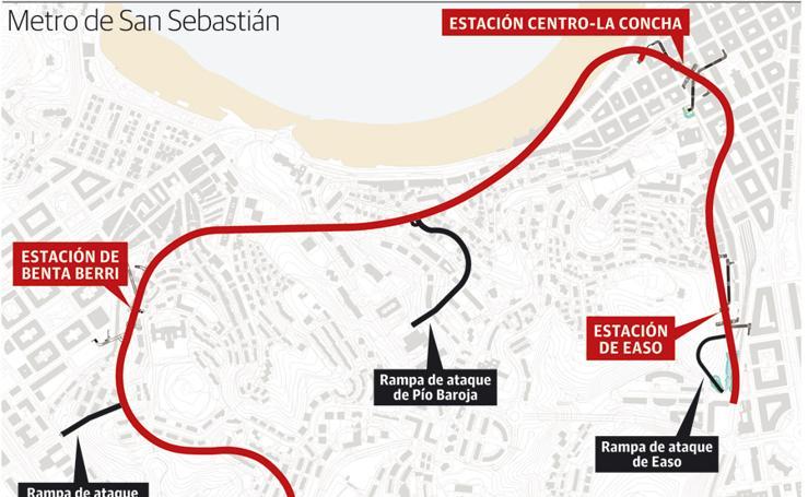 Trazado del Metro por Donostia
