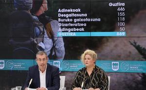 La Diputación creará 869 nuevas plazas en servicios sociales en cuatro años