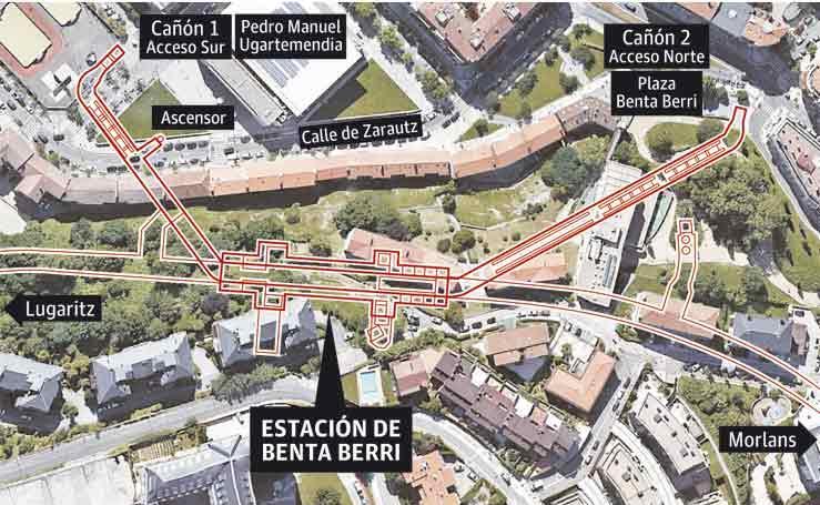 Estaciones del nuevo Topo en Donostia