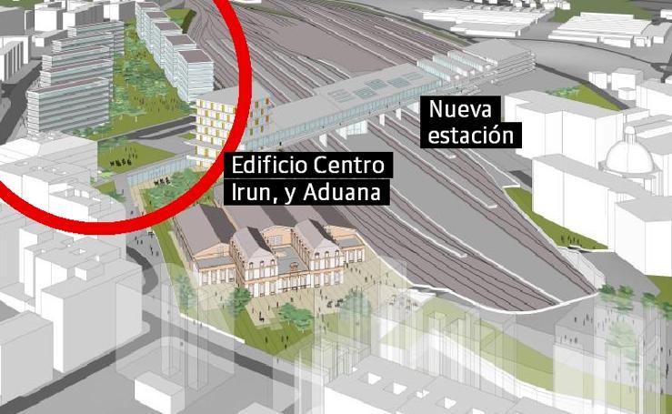 Proyecto de Vía Irun