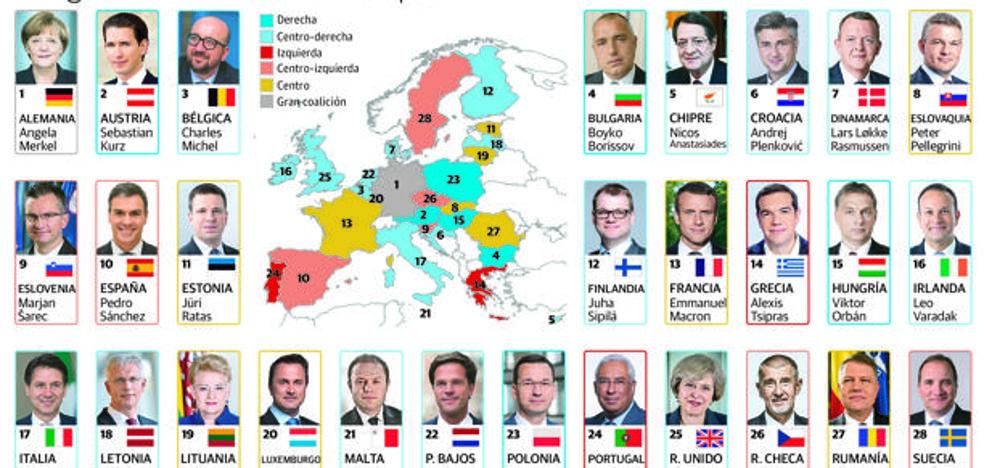 Bruselas teme que España sufra de nuevo un bloqueo político tras las próximas generales del 28-A