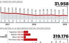 Las mujeres sufren el 58% del paro en Gipuzkoa, seis puntos más que en 2013