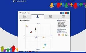 'Horizonte 2019', hautesleen ideiak alderdien proposamenekin alderatzen dituen aplikazioa