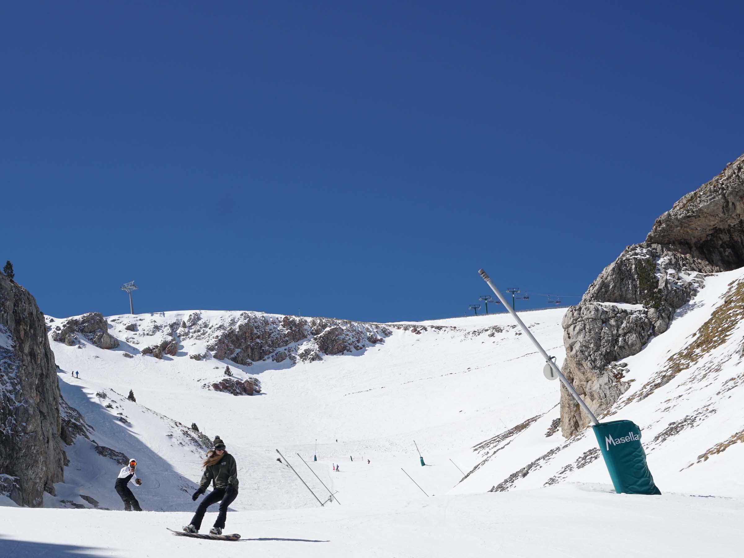 Masella, Sierra Nevada y un final sobre nieve