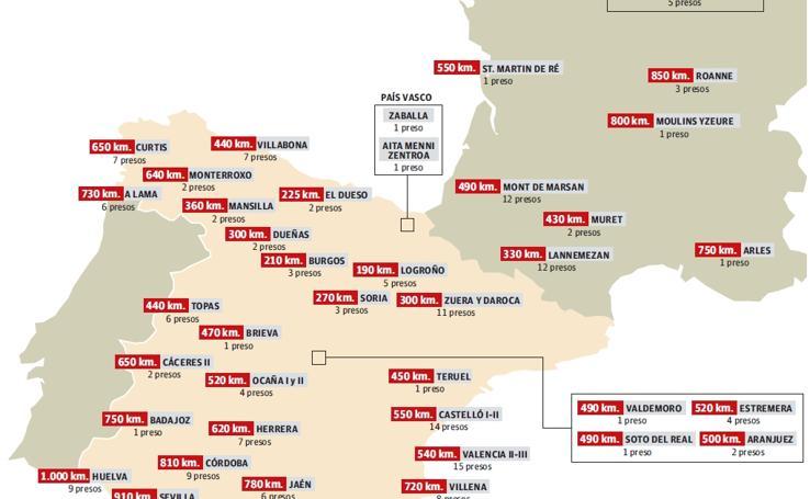 Presos de ETA y distancias con respecto al País Vasco