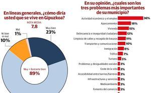La mayoría de los guipuzcoanos no cree que el TAV esté para 2024