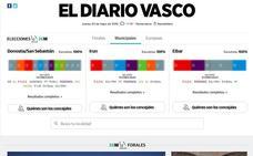Sigue la noche electoral en directo desde El Diario Vasco y Teledonosti
