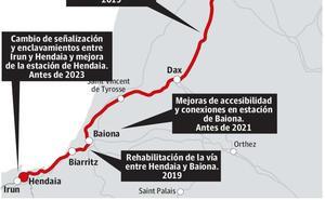 Francia pospone una nueva plataforma para el TAV pero renueva la vía hasta Burdeos