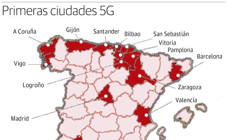 San Sebastián estrenará en breve una red 5G