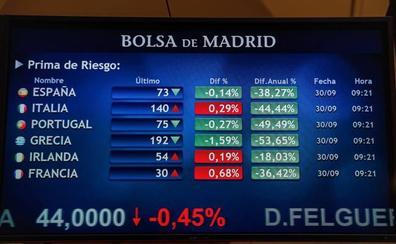 La Bolsa registra la mayor caída en dos años por miedo a una desaceleración