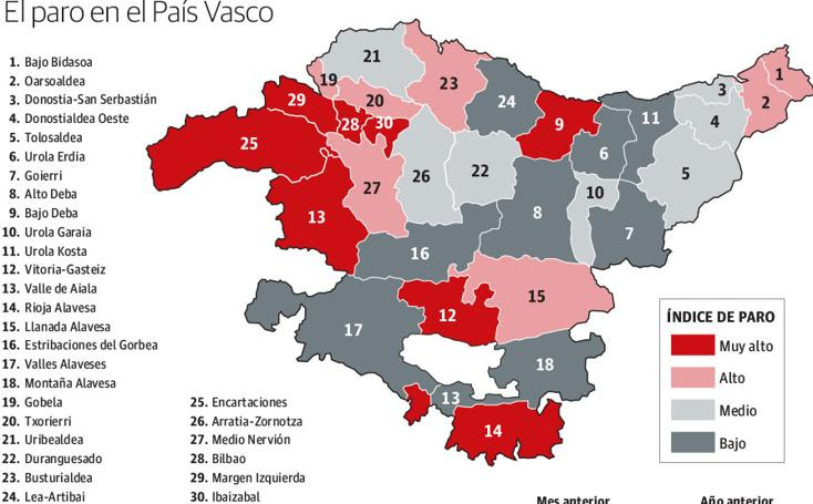 El paro en el País Vasco
