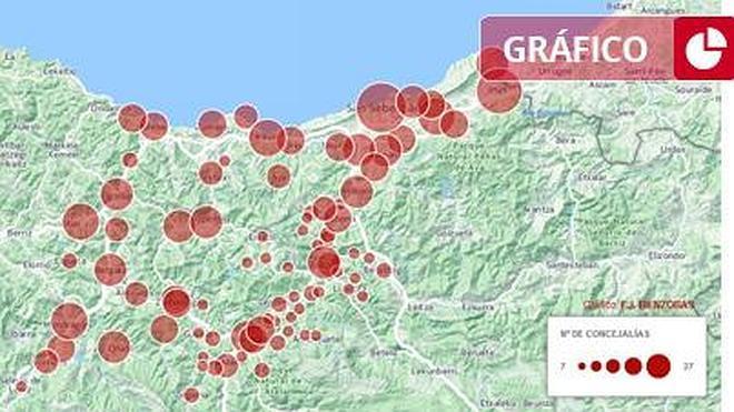 Los partidos arrancan la campaña en Gipuzkoa reivindicando su terreno